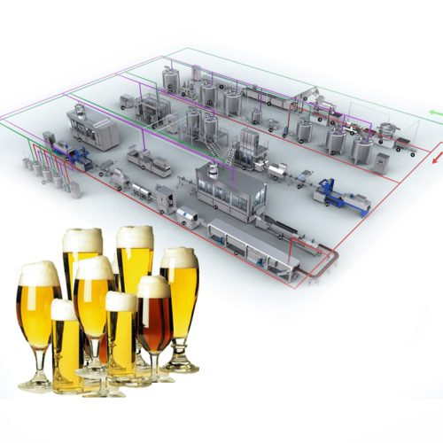 Dây chuyền sản xuất bia theo tiêu chuẩn Châu Âu