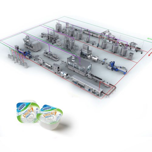 Dây chuyền Sản xuất sữa chua IFOOD