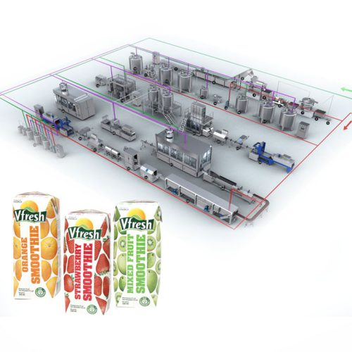 dây chuyền sản xuất nước sữa trái cây