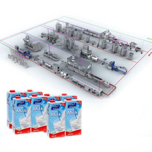 Dây chuyền sản xuất sữa tiệt trùng