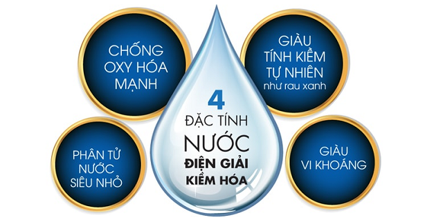 Chuyển giao Công nghệ sản xuất nước khoáng bổ sung chất điện giải